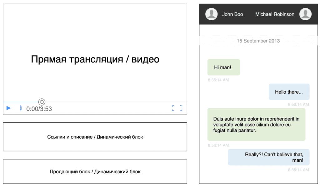 Схема вебинарной комнаты